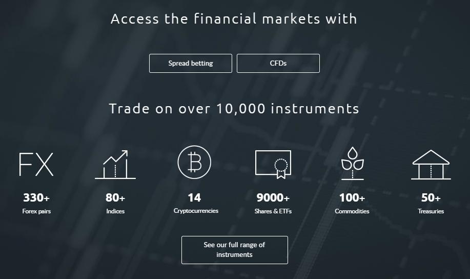 аналитика CMC Markets
