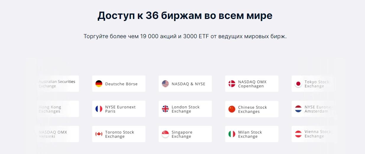 аналитика Saxo Bank
