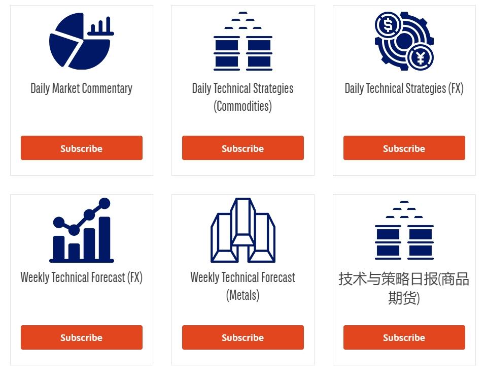 аналитика KGI Futures