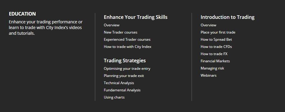обучение City Index