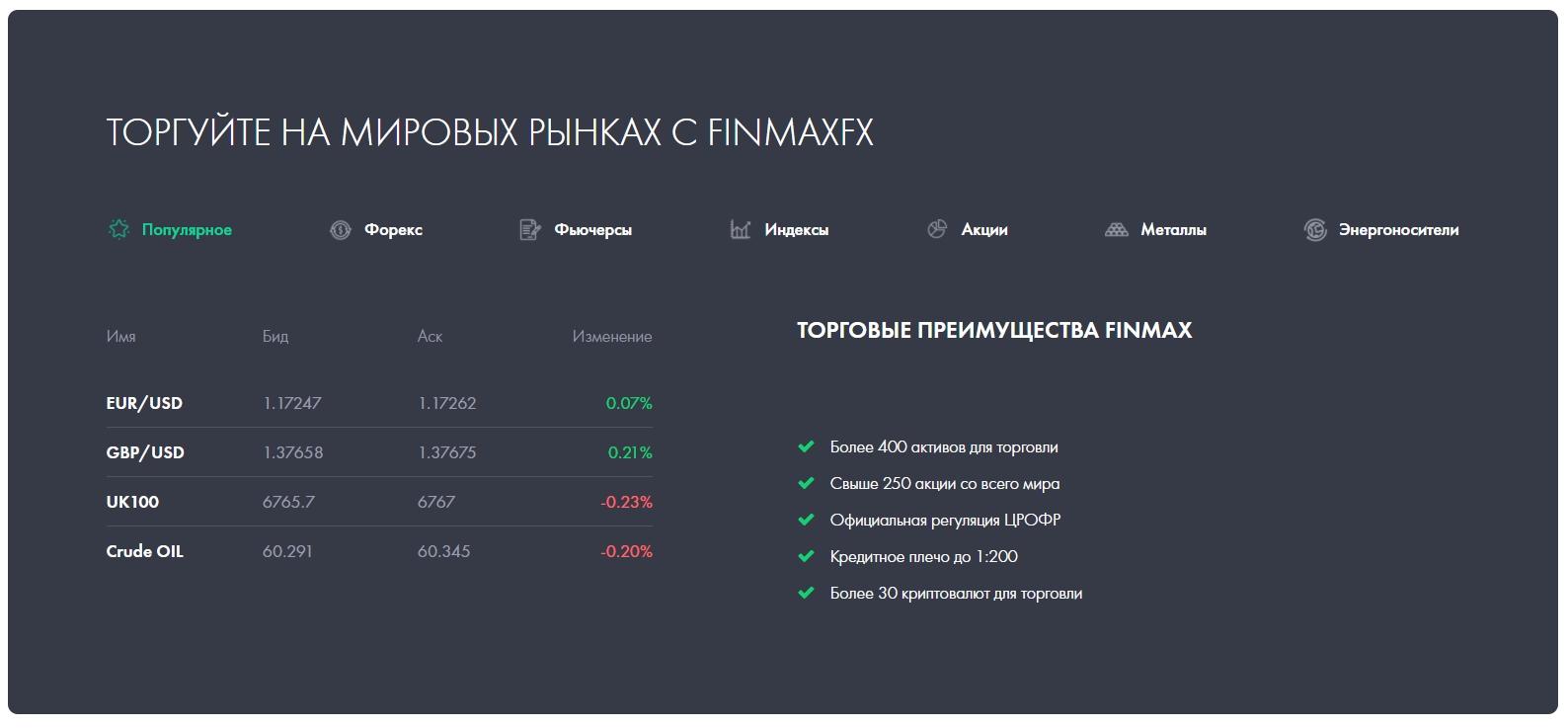 лицензия FinmaxFX